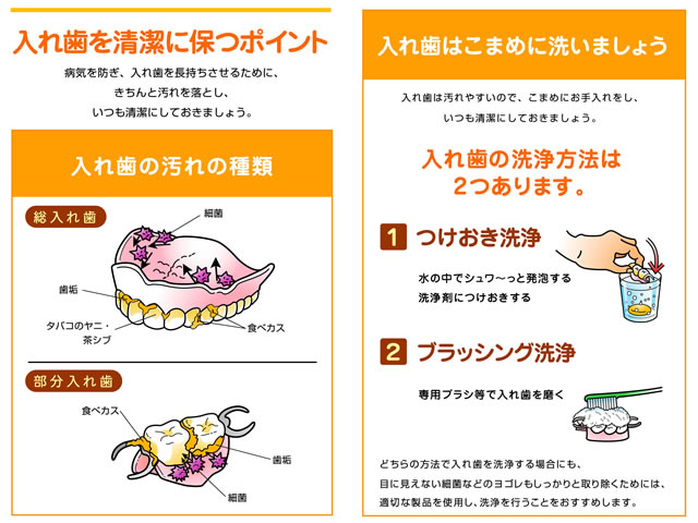 入れ歯を清潔に保つポイント